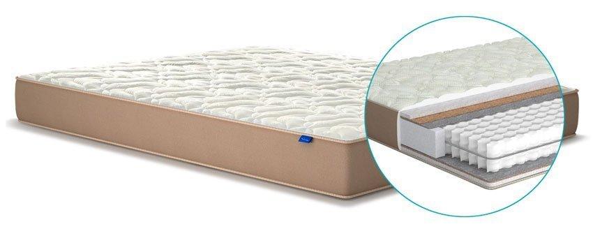 Кровати в продаже